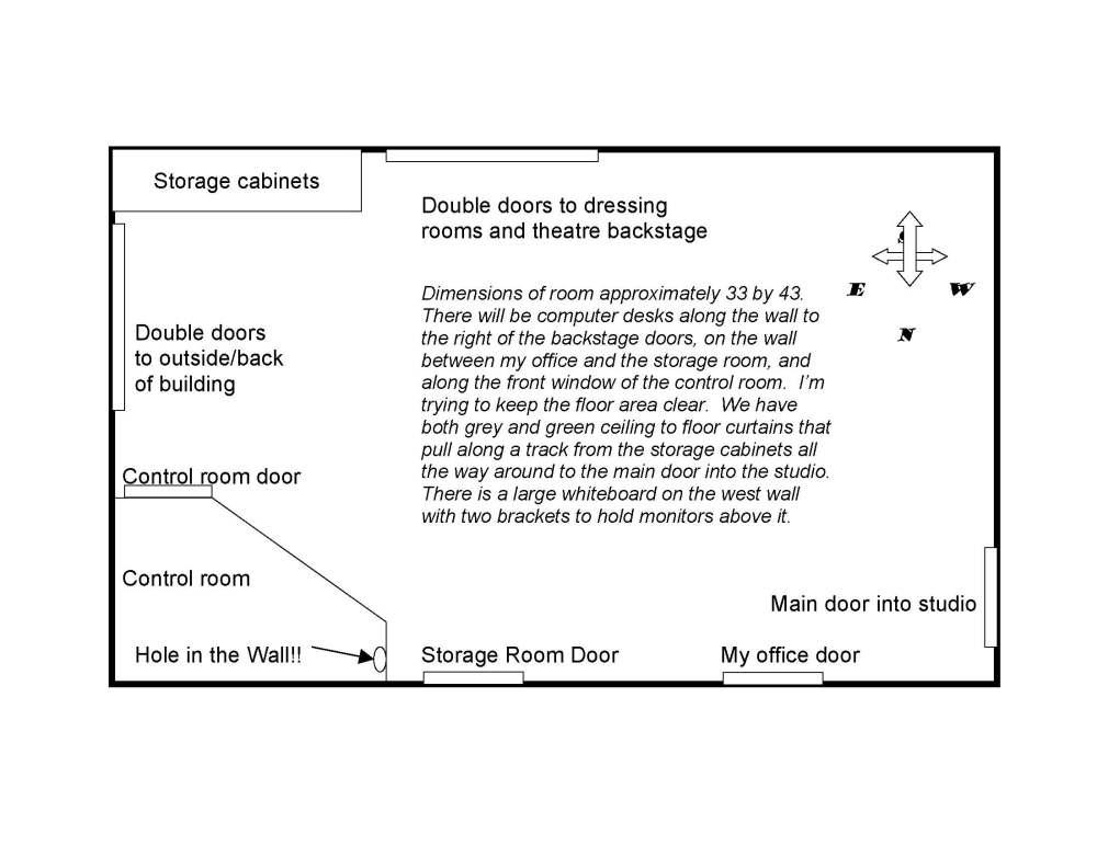 Rough diagram 7/09